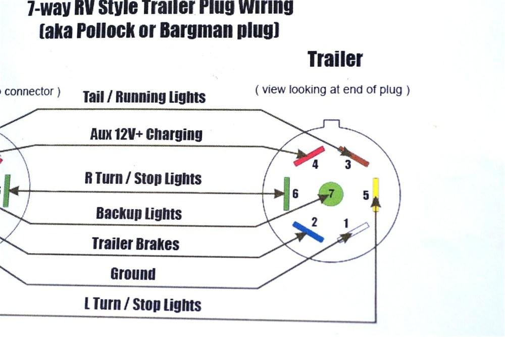 medium resolution of 3 prong 220 rv plug wiring diagram wiring diagram3 prong 220 rv plug wiring diagram