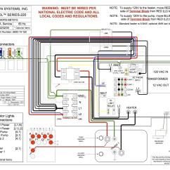 220v Hot Tub Wiring Diagram Fmcw Radar Block Gallery Sample