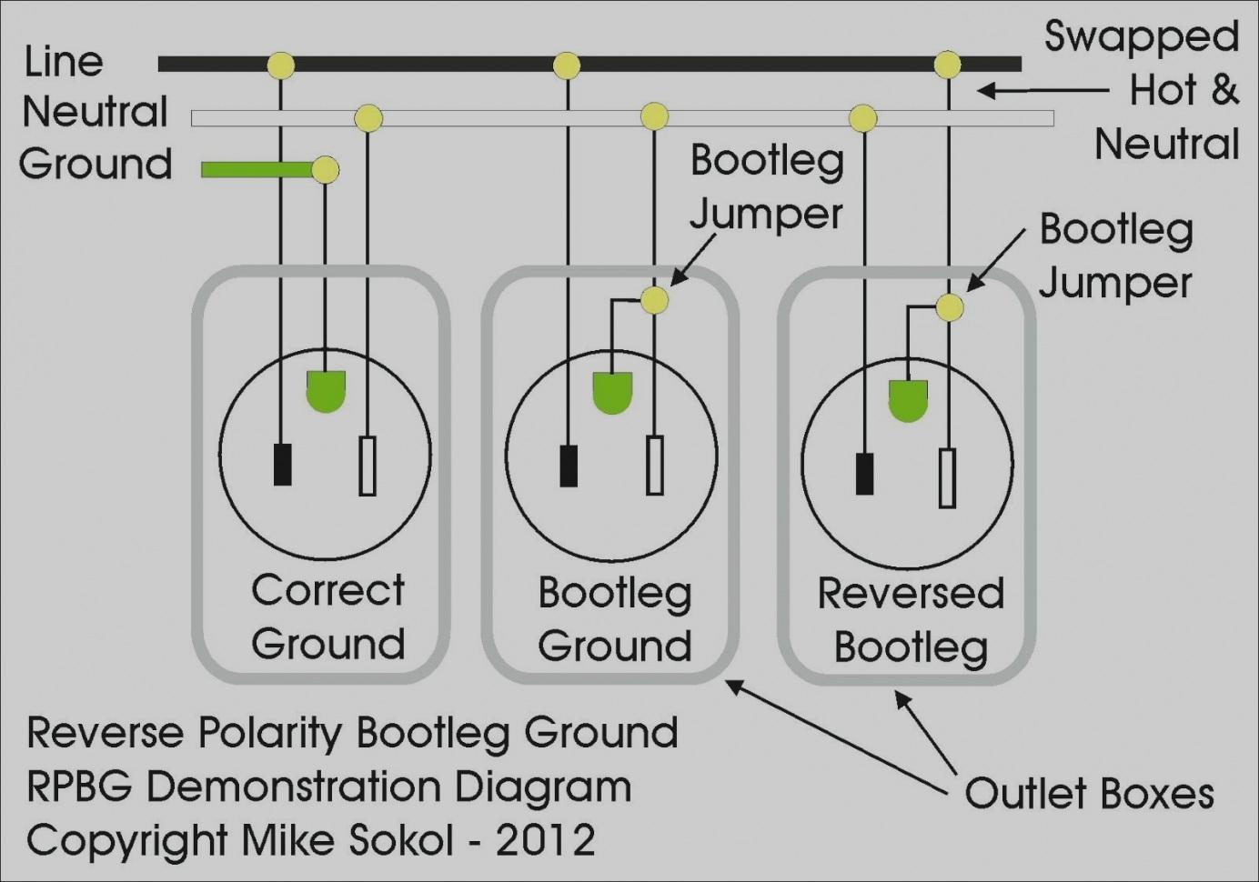 Outlets Wiring Harness Wiring Diagram Wiring Schematics Free