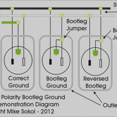 220v Generator Plug Wiring Diagram Of A Single Phase Dol Starter Welder Gallery