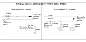 277v to 120v Transformer Wiring Diagram Gallery | Wiring Diagram Sample