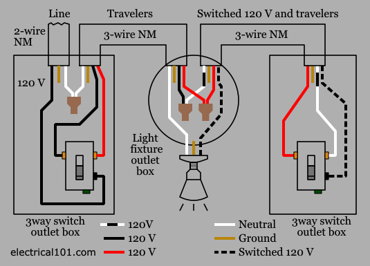 3 Way Motion Sensor Switch Wiring Diagram Collection