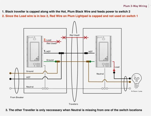 small resolution of 3 way motion sensor switch wiring diagram collection wiring diagram for home light switch fresh
