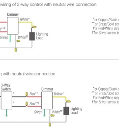 3 way switch wiring diagram pdf collection 3 way switch wiring diagram pdf new beautiful [ 1716 x 1332 Pixel ]
