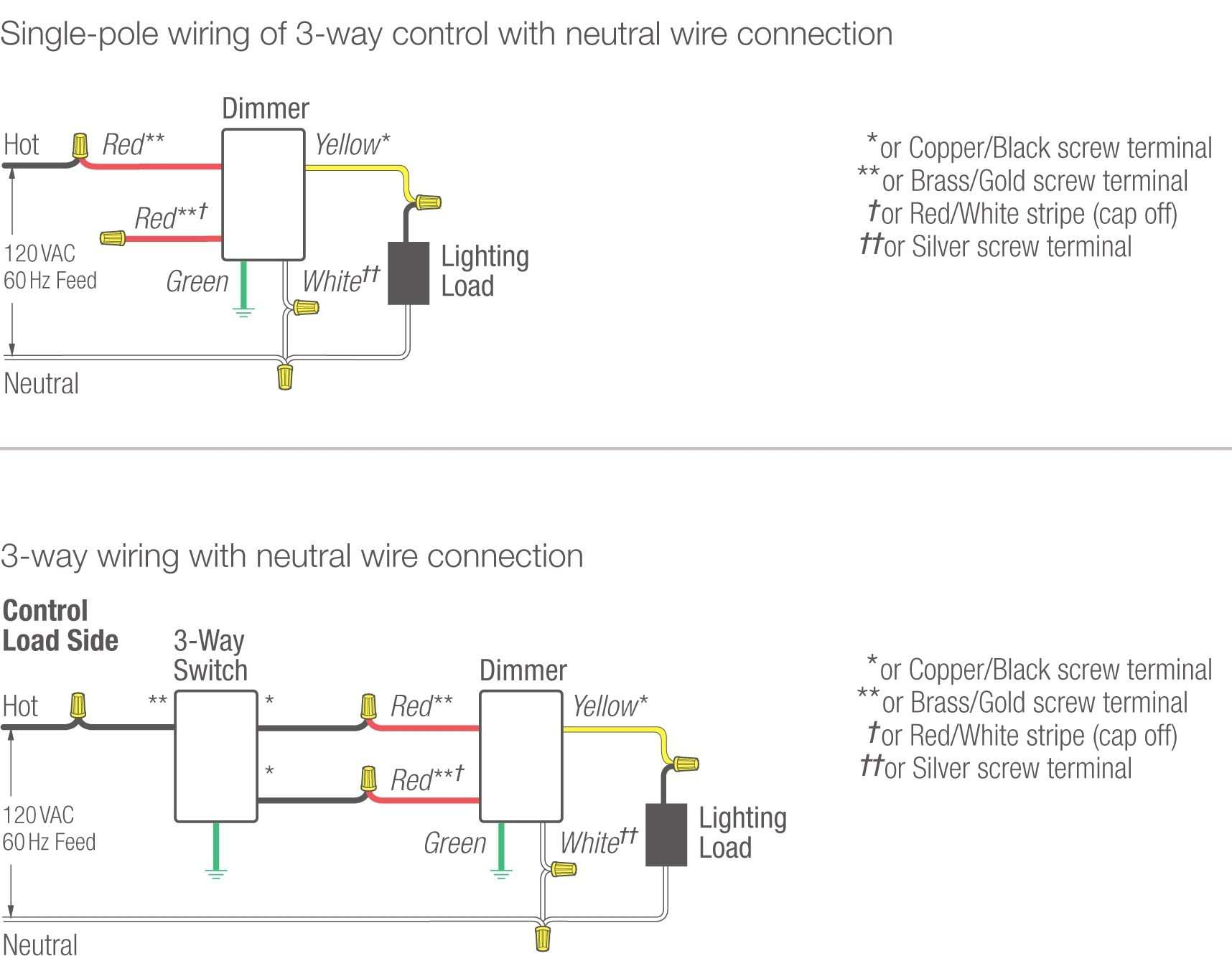 hight resolution of 3 way switch wiring diagram pdf collection 3 way switch wiring diagram pdf new beautiful