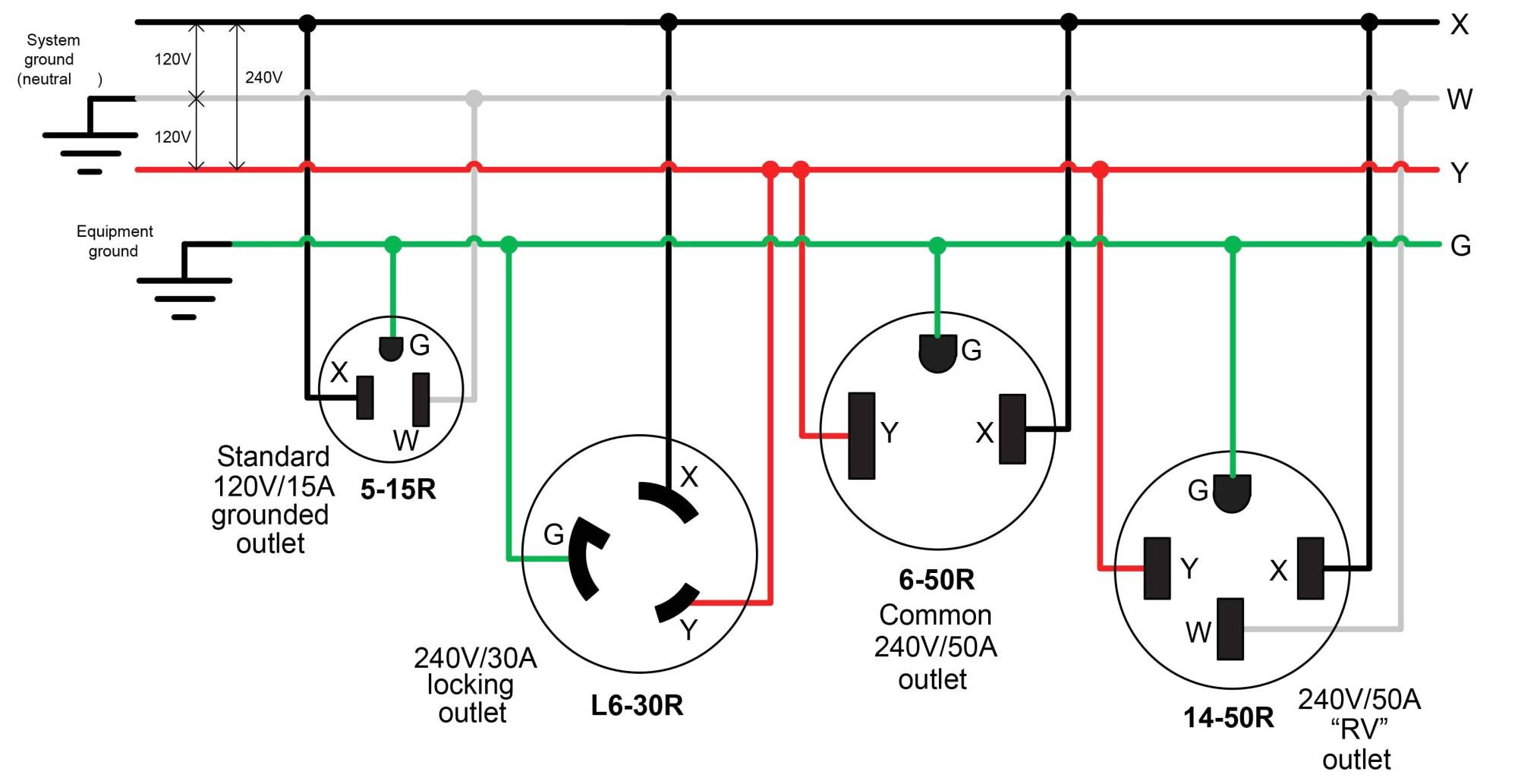 hight resolution of 30 amp generator plug wiring diagram 240v plug wiring diagram how to wire a 4