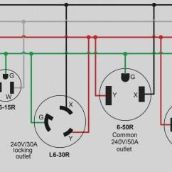 Shore Power Wiring Diagram 2007 F150 Trailer Brake 30 Amp Collection