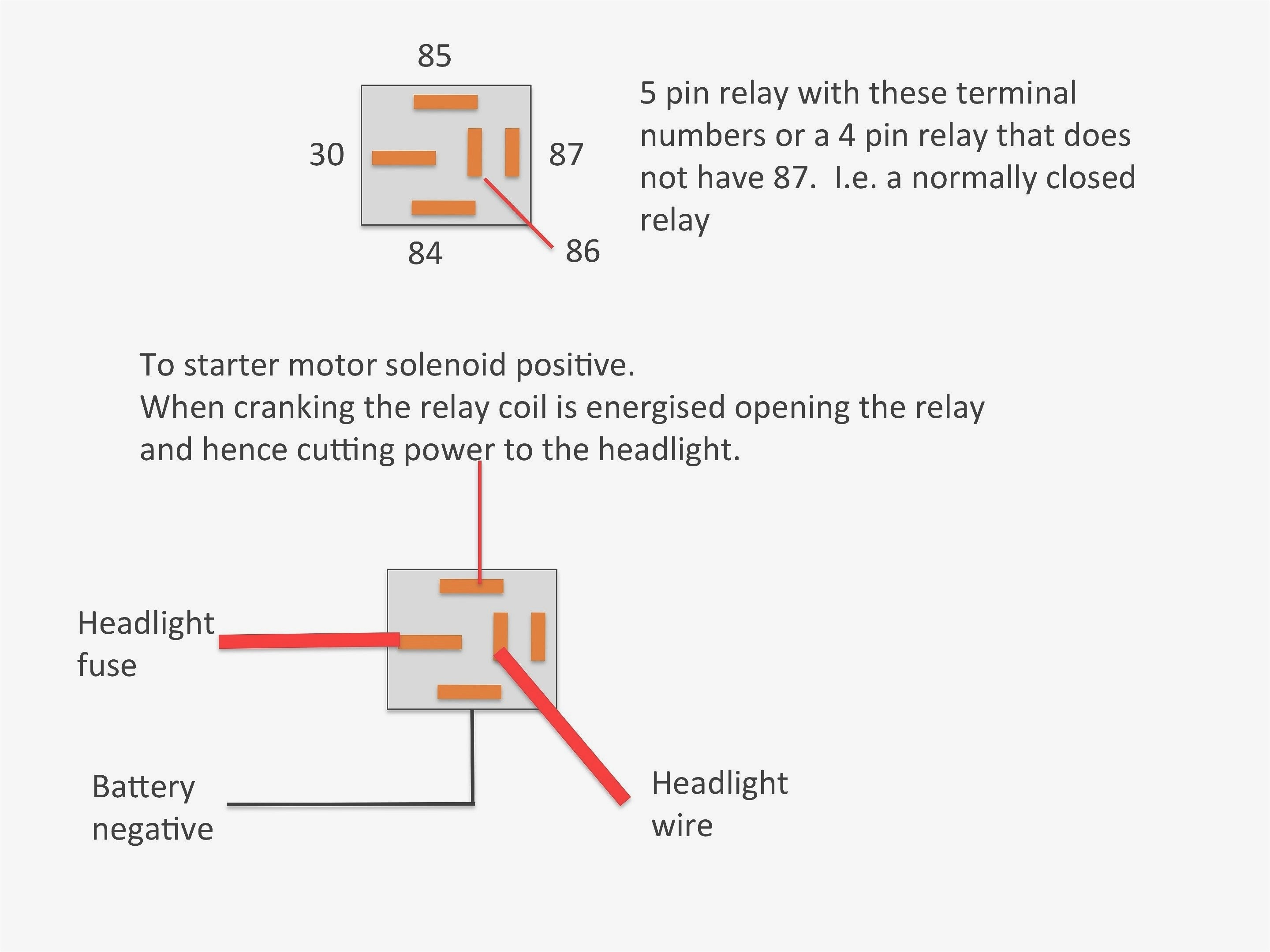 ford bronco starter solenoid wiring diagram red ryder parts library 4 pole download sample