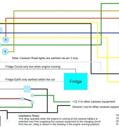 4 prong trailer wiring diagram collection 4 prong trailer wiring diagram 5 c [ 2000 x 1320 Pixel ]
