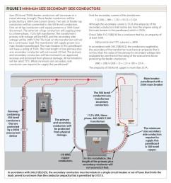 45 kva transformer wiring diagram wiring diagram query output wiring 5 diagram transformer ftcho [ 970 x 1033 Pixel ]