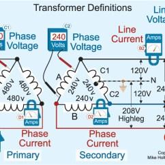 480 To 240 Volt Transformer Wiring Diagram Home Audio Visual Diagrams 120 Sample Download Delta Calculations 6 480v