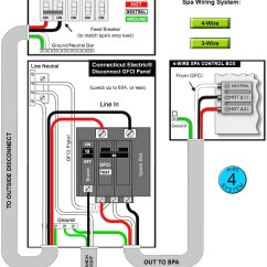 Square D Wiring Diagram 1968 Firebird 50 Amp Gfci Breaker Gallery Download 2 Pole