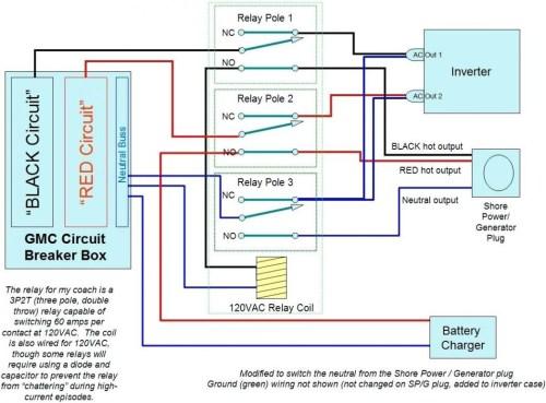 small resolution of 50 amp square d gfci breaker wiring diagram download 50 amp square d gfci breaker