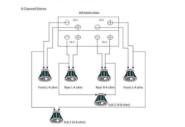 6 Amp Wiring Diagram - Wiring Diagram Data Schema  Channel Amp Speakers Sub Wiring Diagram on