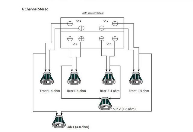 Wiring Diagram Mono Amp To Sub4 Channel Amp To Speakers Wiring ... on 4 channel car amplifier diagram, 4 channel car amp, 4 channel amplifier wiring diagram,