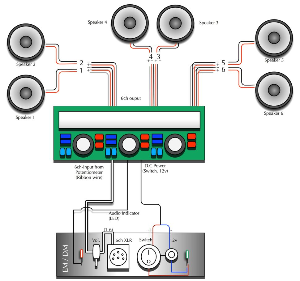 medium resolution of home speaker system wiring 6 speakers wiring diagram article review stereo wiring six speakers systems