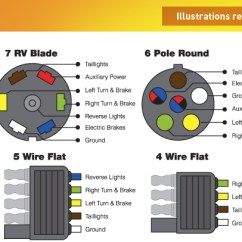 7 Pole Flat Trailer Wiring Diagram 69 Mustang Heater Pin To 4 Collection Sample Download New