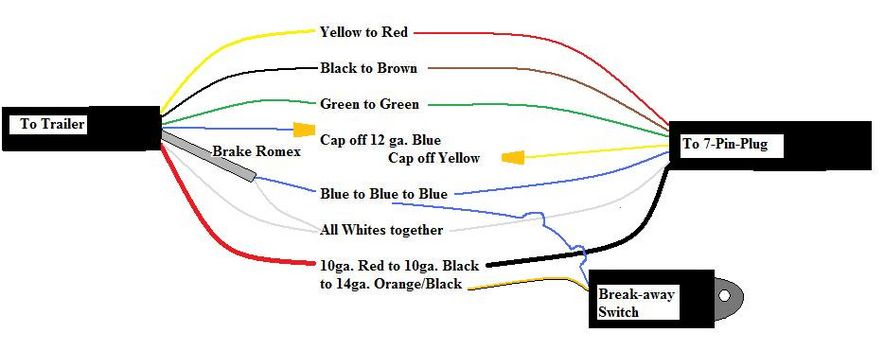 wiring diagram for trailer hook up ford ignition switch 7 prong download sample installing wire plug new amazing