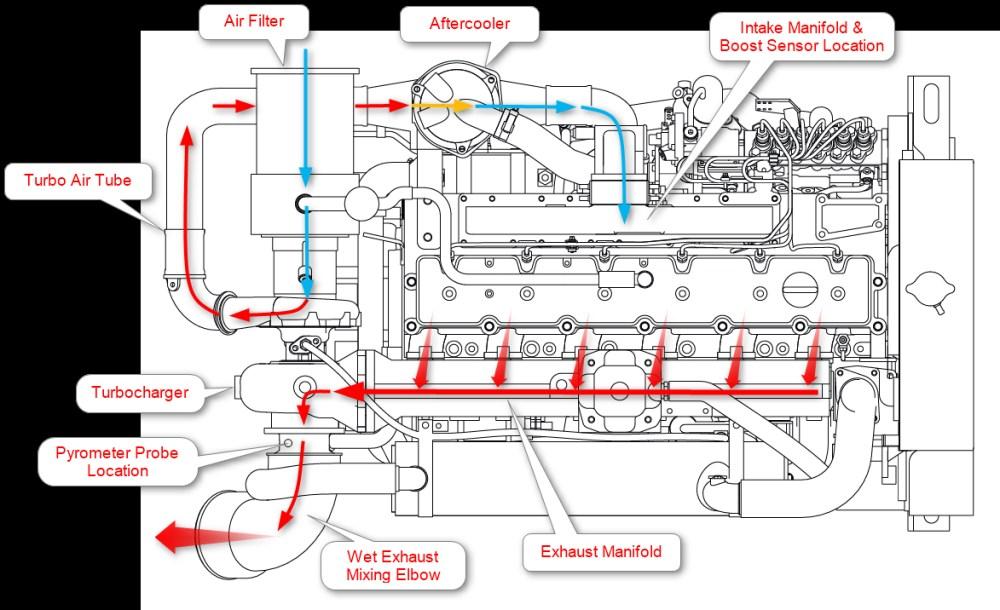 medium resolution of 8 3 cummins fuel shutoff solenoid wiring diagram collection marine engine air flow diagram 13