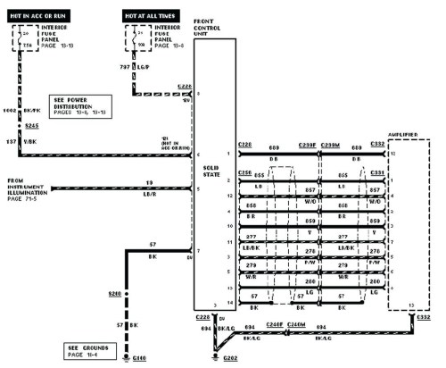 small resolution of 1992 ford ranger radio wiring diagram free download