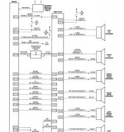 95 grand cherokee radio wiring diagram fuse box u2022 rh friendsoffido co 97 jeep steering column [ 794 x 1024 Pixel ]