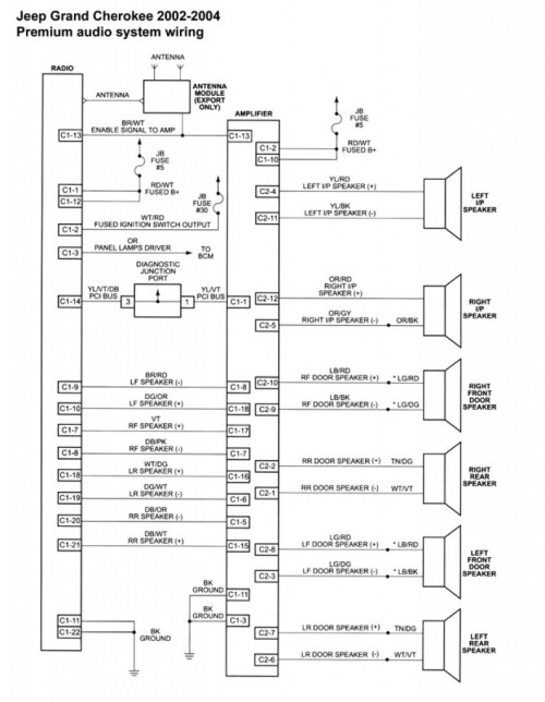 small resolution of 1996 jeep cherokee wiring diagram wiring library wiring diagram for parrot ck3100 jeep grand cherokee radio wiring