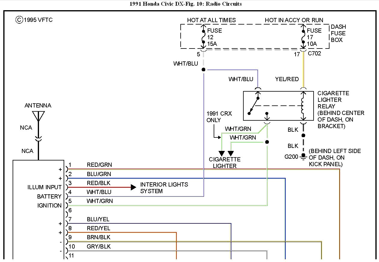 DIAGRAM] Civic Dx 94 Wiring Diagram FULL Version HD Quality Wiring Diagram  - MILSDIAGRAM.CINEMABREVE.IT