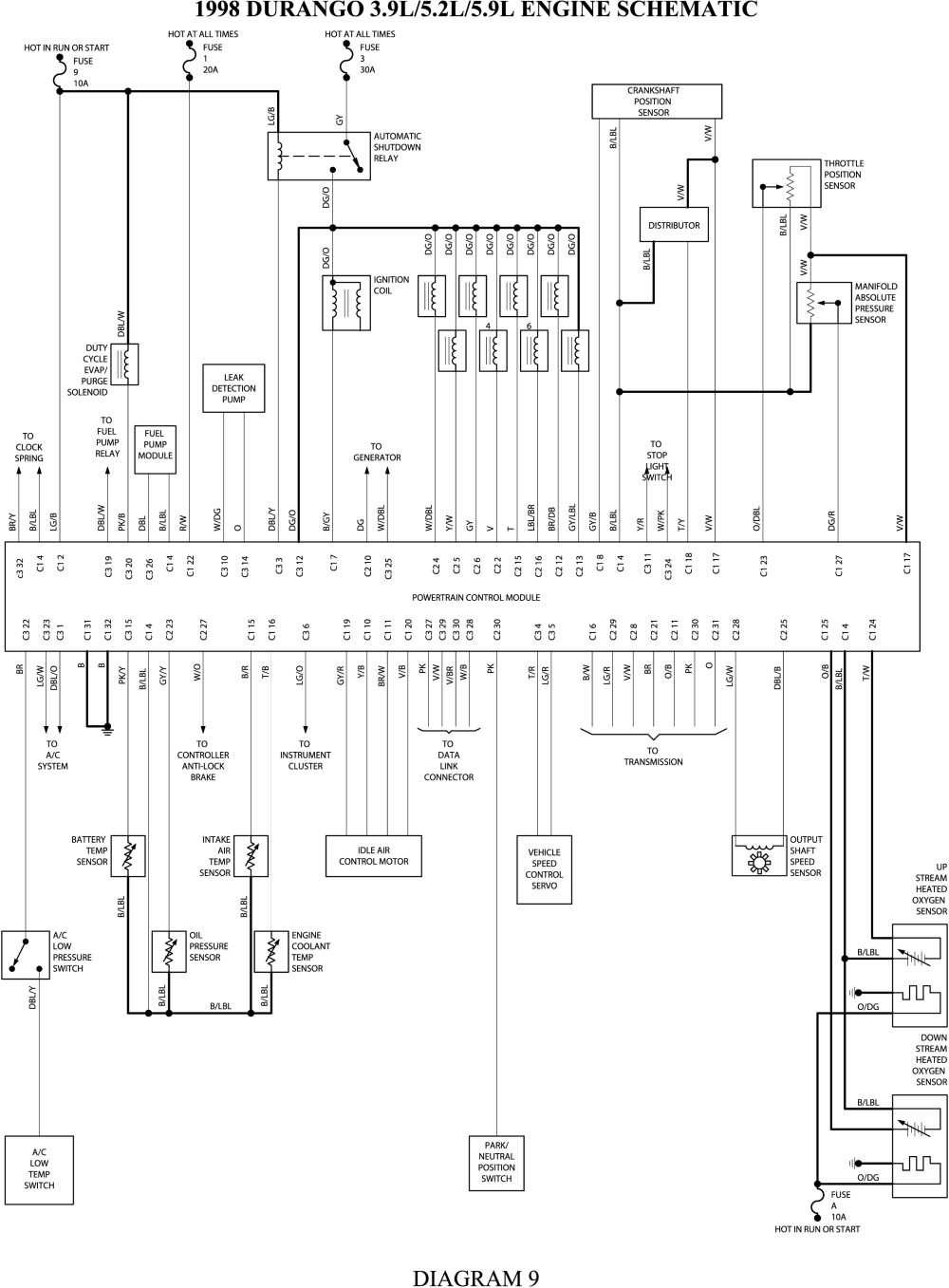 hight resolution of 1998 dodge ram 1500 engine diagram free download wiring diagramsdodge d150 radio wiring diagram free download