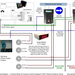 Lenel Access Control Wiring Diagram Msd Blaster Coil Card Reader Download