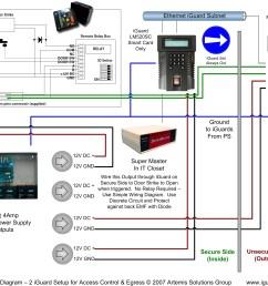 access control card reader wiring diagram [ 3480 x 2851 Pixel ]