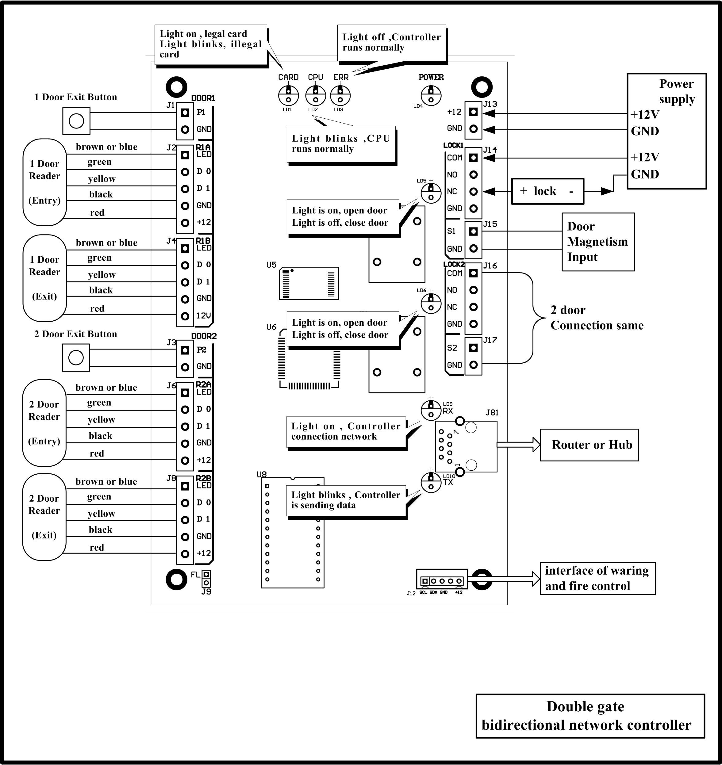 emergency door release wiring diagram hyundai excel stereo access control card reader download