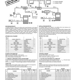 adams rite electric strike wiring diagram download bitron 5 wire video 2 entrance 1 with [ 800 x 1132 Pixel ]