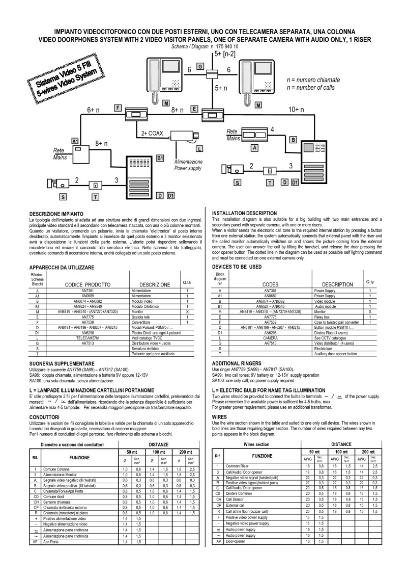 hight resolution of adams rite electric strike wiring diagram download bitron 5 wire video 2 entrance 1 with
