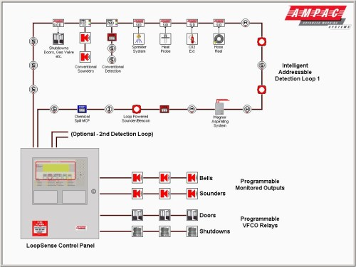 small resolution of addressable fire alarm system wiring diagram download fire alarm wiring diagram 8 h