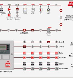 addressable fire alarm system wiring diagram collection system diagrams and smoke addressable smoke detector wiring [ 1024 x 768 Pixel ]