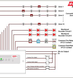 addressable fire alarm system wiring diagram collection wiring diagram for fire alarm system apollo orbis [ 1024 x 768 Pixel ]