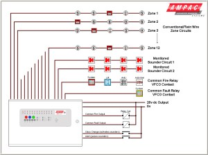wiring diagram fire alarm semi addressable  Wiring