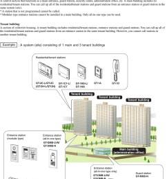 aiphone gt 1c7 wiring diagram sample wiring diagram sampleaiphone gt 1c7 wiring diagram download page 4 [ 1093 x 1695 Pixel ]