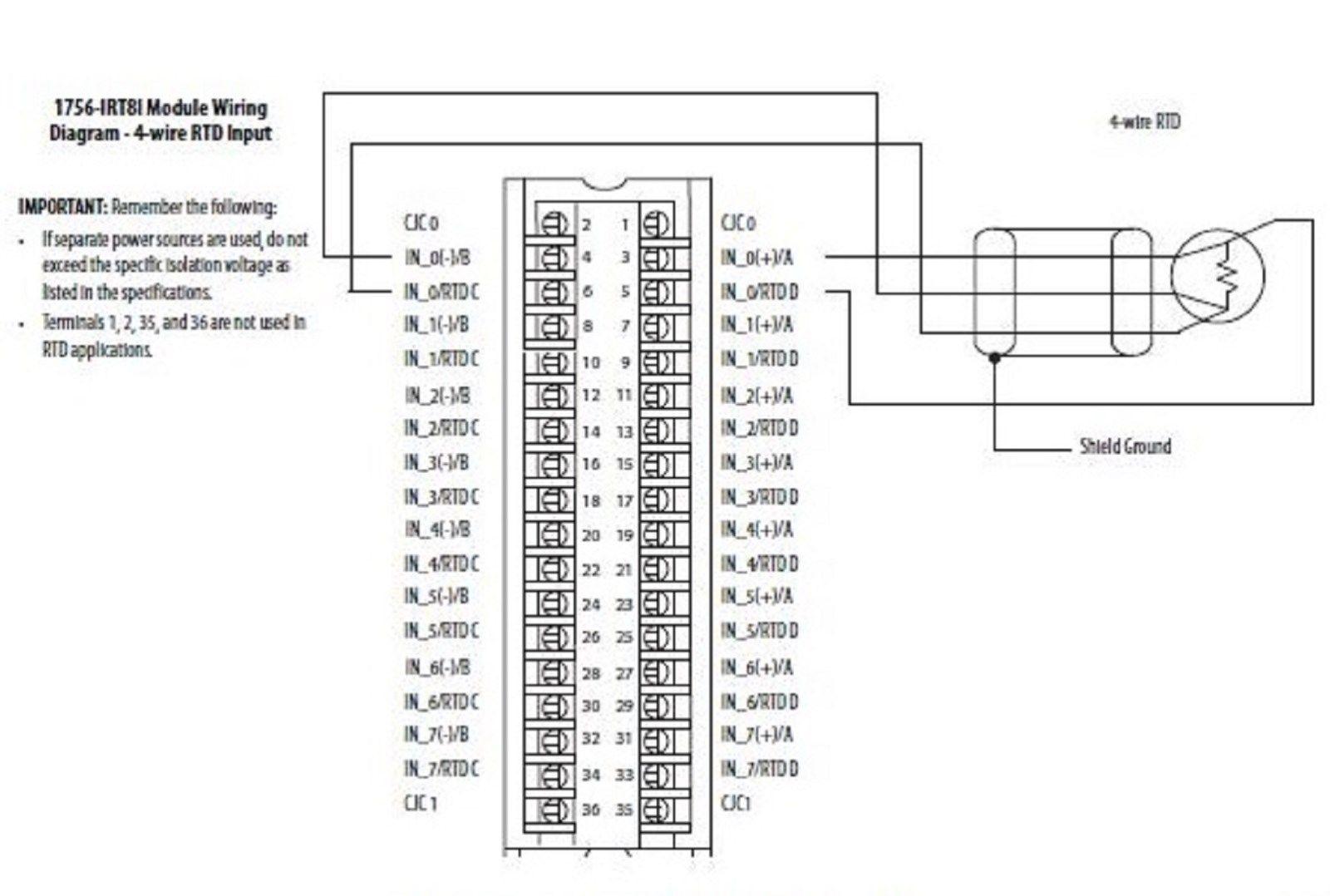Allen dley 1756 If6i Wiring Diagram - Somurich.com on
