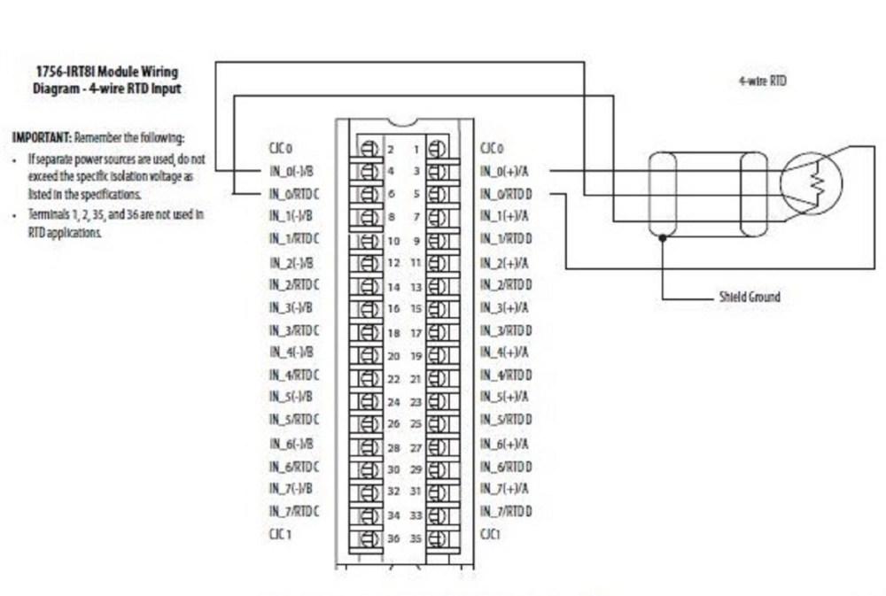 medium resolution of allen bradley 1794 ib16 wiring diagram collection 2017 new sealed allen bradley 1756 irt8i 1rt81