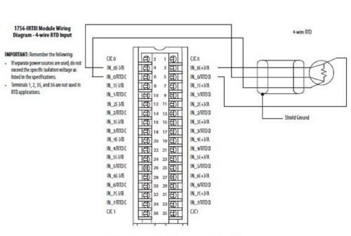 small resolution of allen bradley 1794 ib16 wiring diagram collection 2017 new sealed allen bradley 1756 irt8i 1rt81