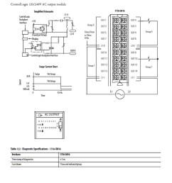 allen bradley 1794 ib16 wiring diagram collection wiring diagram allen bradley wiring diagram [ 1200 x 1600 Pixel ]