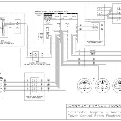 Allen Bradley Reversing Starter Wiring Diagram Web Graphic Organizer 509 Aod Collection