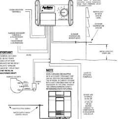 Aprilaire 600 Manual Wiring Diagram How Are Volcanoes Formed Humidifier Collection Installation Beautiful Outstanding To Furnace