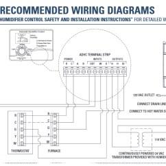 Aprilaire 600 Wiring Diagram Virago 920 Humidifier Collection   Sample