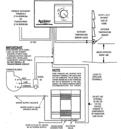 aprilaire model 600 wiring diagram sample wiring diagram sample rh faceitsalon com aprilaire 600a humidifier wiring [ 1011 x 1181 Pixel ]