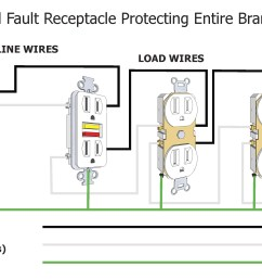 arc fault receptacle wiring wiring diagram value arc fault receptacle wiring arc fault receptacle wiring [ 3233 x 1704 Pixel ]