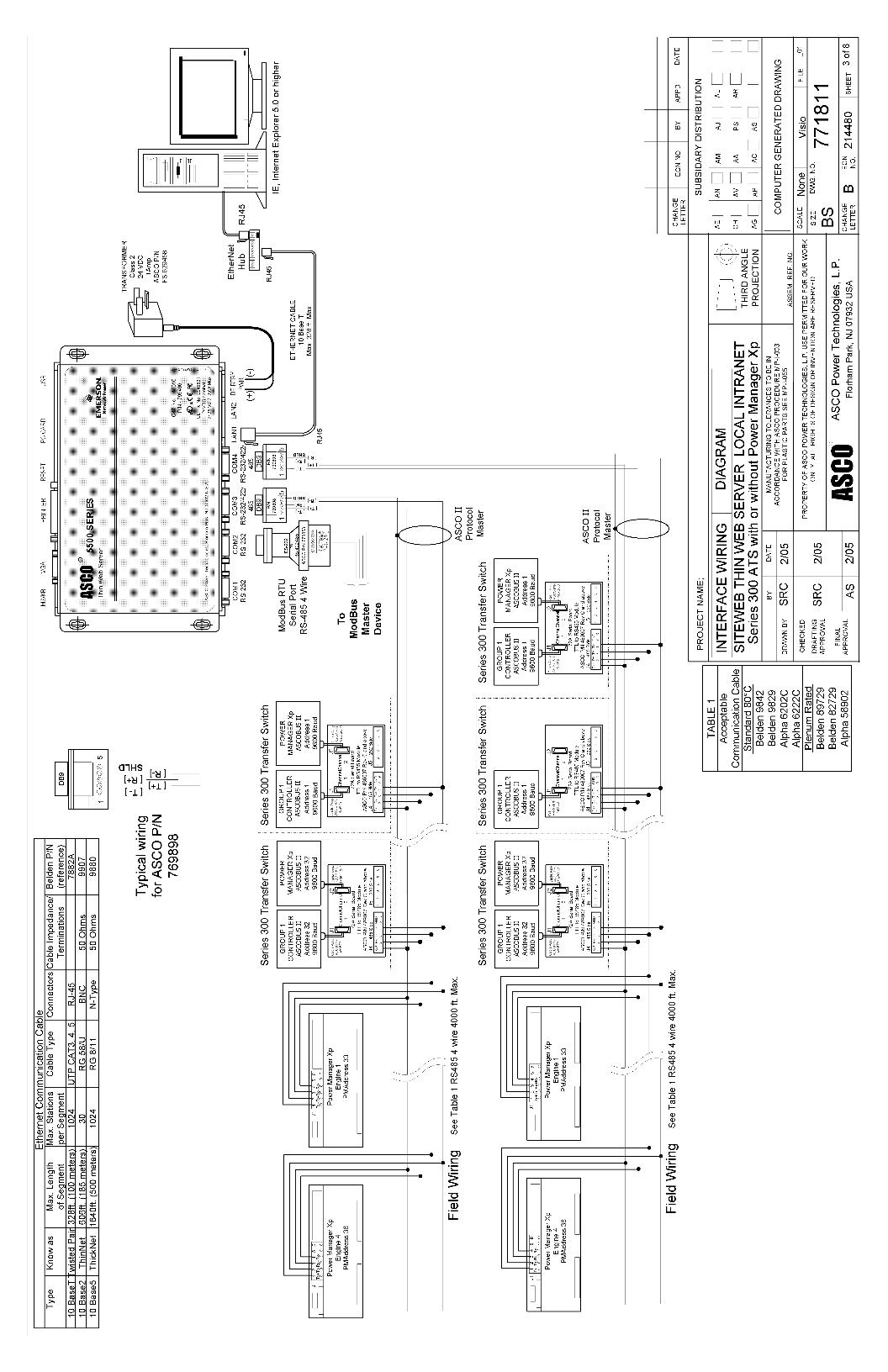 Wiring Diagram Panel Ats Amf