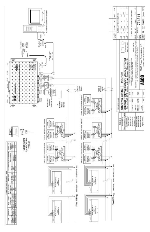 small resolution of asco 7000 series ats wiring diagram collection emerson 5500 series user manual pdf download inside