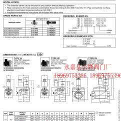 Asco Wiring Diagram 2001 Ford Ranger Valve Schematic Solenoid Gallery Sample Semi Trailer